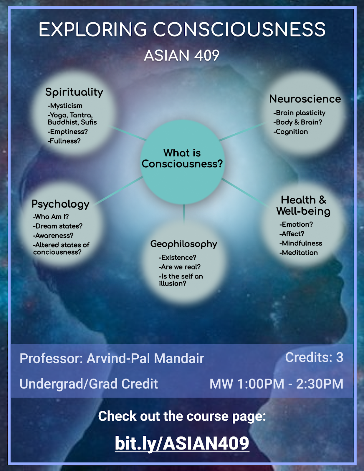 Exploring Consciousness Course Poster